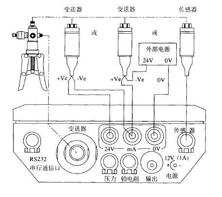 江苏虹润数字式智能压力校验仪软硬件技术皆世界一品