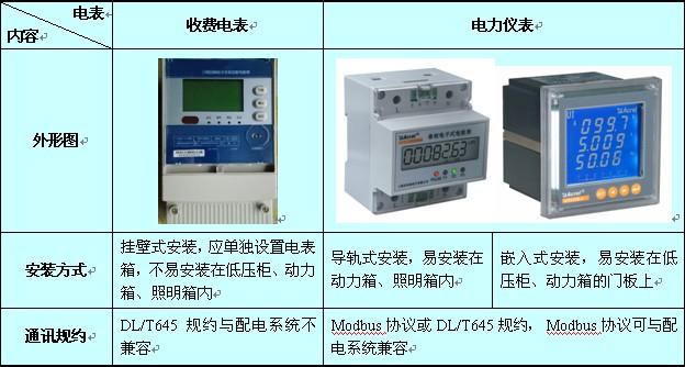 单元件电表接线