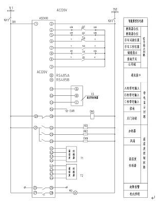基于mc9s08aw32芯片的开关柜智能测控装置设计及应用