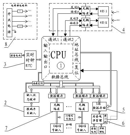 电路设计原理 artu-k32遥信单元硬件电路包括主cpu芯片,拨码开关
