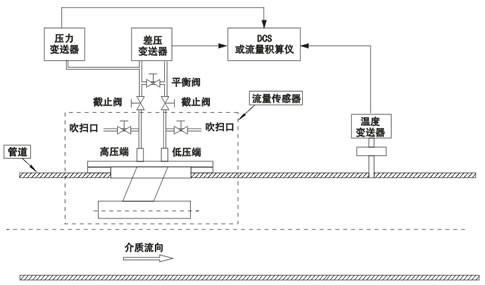 电路 电路图 电子 设计 素材 原理图 485_285