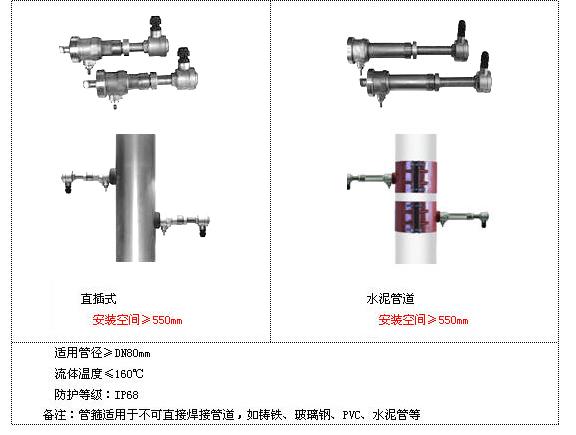 插入式超声波流量计生产厂家 价格 安装 选型 报价 北京超声波流量计厂家 上海 沈阳 大连 温州 超声波流量计