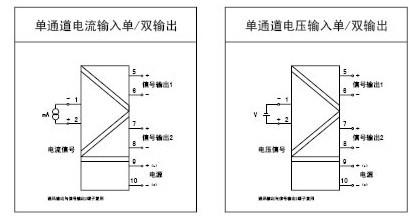 隔离器单输入仪表接线图