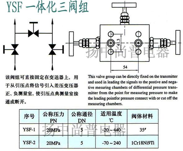 ysf-14-4-61美的电扇电机接线图