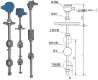dn-yka-浮球式液位控制器