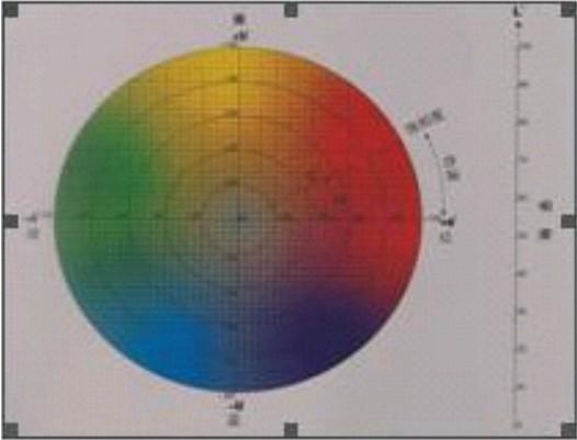 色差仪的原理,用途,常见问题和相关色彩知识