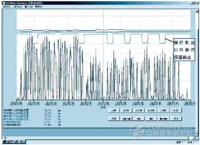 位移传感器干扰故障解决方法