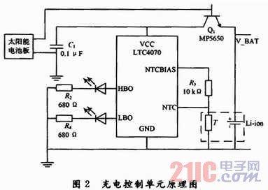 太阳能电池板未对锂电池进行充电时为了减少ltc4070能量消耗添加