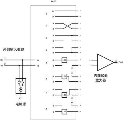 仪表放大器与传感器故障分立式检测方案