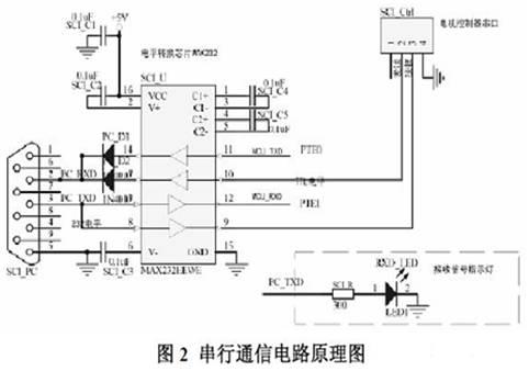 电平转换器小仅可以由品体管分立元件构成,也可以直接使用集成电路,本