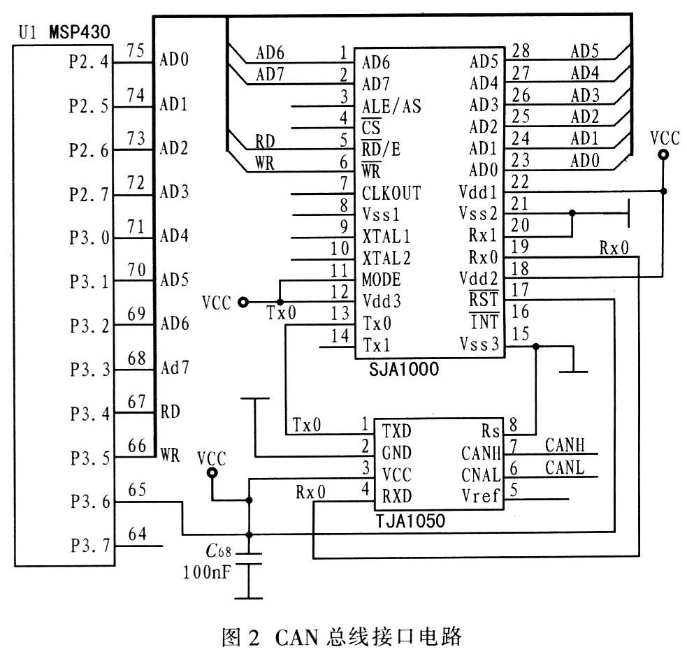msp430,sja1000与tja1050的连接电路如图2所示.