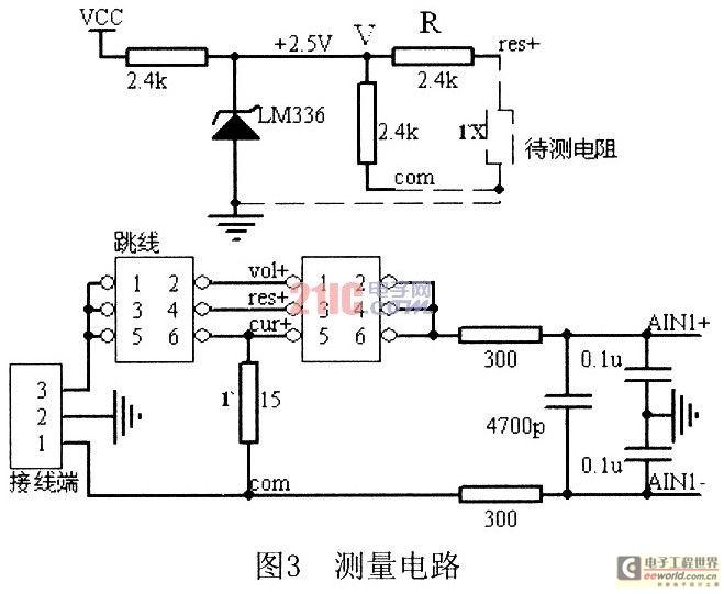 测量输入电压信号