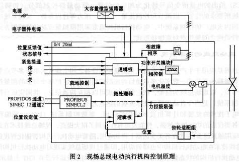 电路 电路图 电子 原理图 475_323