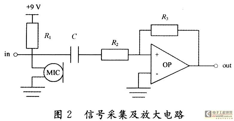 2滤波电路方案实现      根据人耳列不同频率的响度感觉,在噪声测量中