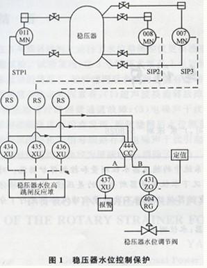 仪表回路接线图