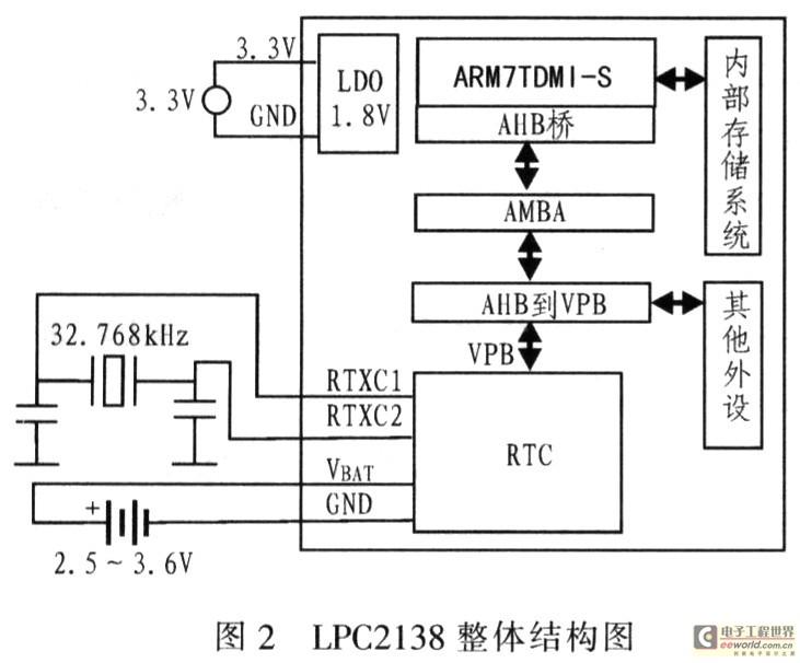 2超声波发射电路