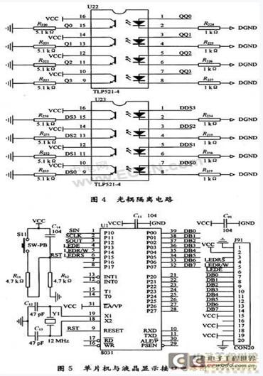 基于铂热电阻的温度测量系统设计