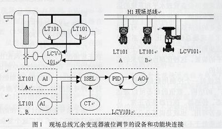 锅炉自动控制水泵接线图