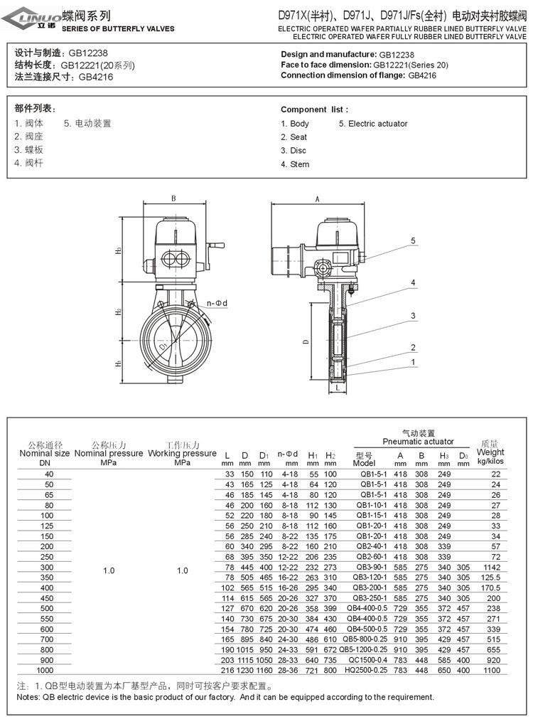 阀之家 > 电动碟阀控制电路图  控制方式,通过电动执行器旋转带动蝶阀
