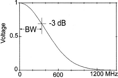 正十七边形高斯画法步骤动图