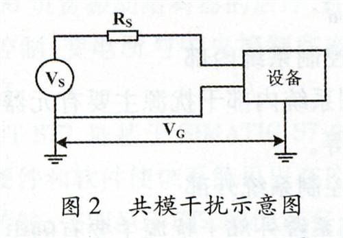 """""""场""""的干扰主要有导线之间的电场"""