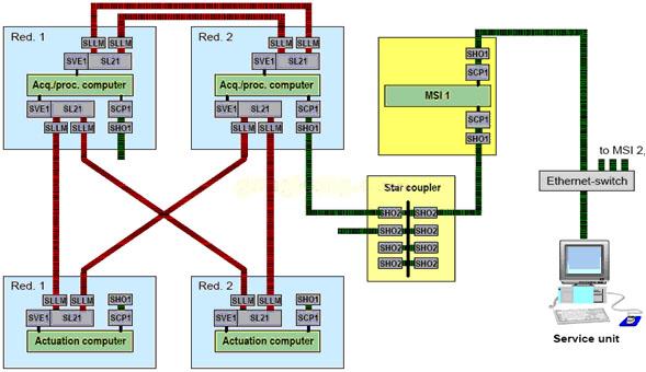 图2txs系统的网络结构图