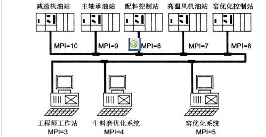 工程图 户型 户型图 平面图 设计 素材 537_278