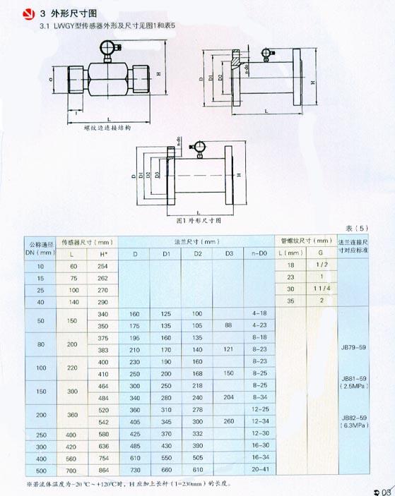 xdl-wl-涡轮流量计-江苏旭东仪表厂