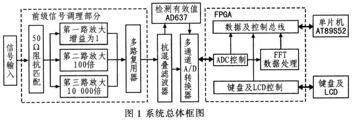 音频检测系统电路图