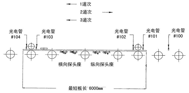 电路 电路图 电子 原理图 762_374