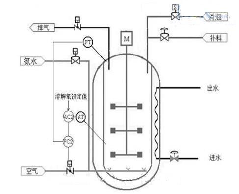 电路 电路图 电子 原理图 487_395