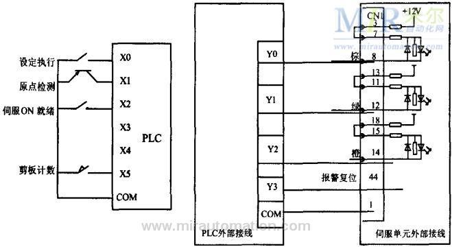 图3plc输入输出及cn1外部接线图