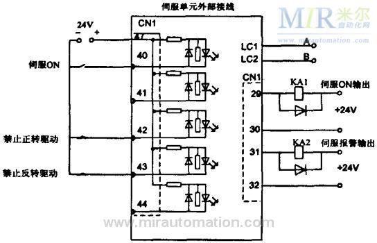 plc控制剪板机后靠系统伺服定位的研究与应用