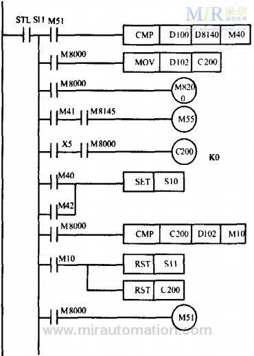 12毫米/2500剪板机的电路图