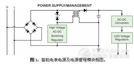 智能电表的电源管理及其省电设计方案