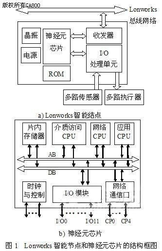 基于现场总线的工业机器人监控系统的研究