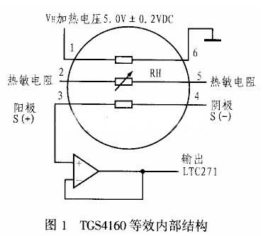 二氧化碳传感器tgs4160的原理及应用