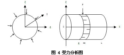 血流漩涡的原理_漩涡泵工作原理动图