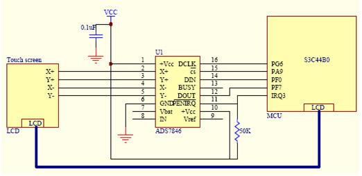 如图1所示,该气相色谱仪的控制系统主要由嵌入式控制系统(MCU)、一个温度检测器、一个载气流量检测控制器和一个样品流量检测控制、再加一个高阻抗放大器(带光电隔离器)组成,其主要特点是MCU外接了带触摸屏的彩色LCD作为人机界面。本系统的工作原理是首先通过触摸屏上不同的触点使MCU分别向载气和样品流量控制器发送参数设定指令,为了达到可靠性,此命令通过RS485串口总线发送;启动这个检测系统后,可以通过触摸屏实时的发送查询各检测器状态的指令,当温度检测器,流量检测控制器收到指令后,符合自己的,则把自