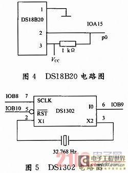 2.4ds1302接口