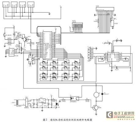 (1)温度检测电路设计