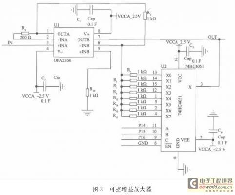 虚拟示波器需设计宽范围可调节的增益放大电路