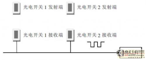 计时电路是基于ni6251内部时钟计数器来设计的,相比较一般51单片机