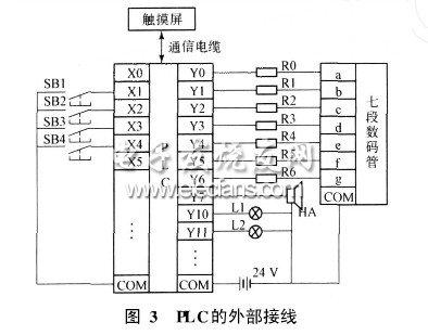 1工作流程      根据控制要求,绘制抢答器的工作流程图.如图4所示.