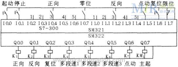 图4主钩plc接线控制原理图