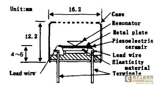 一种基于超声波和红外的测距定位系统的研究