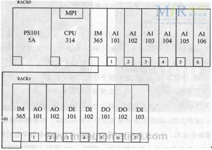 西门子plc在换热站自控系统中的应用