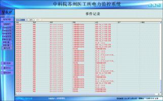 图(6) 事件记录-电力监控系统在中科院苏州医工所的应用