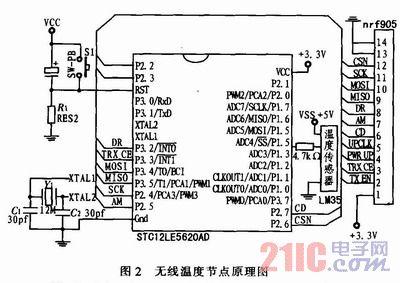 基于nrf905的无线温度采集系统设计与实现
