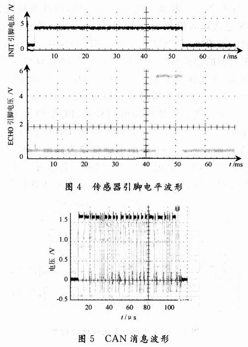 基于声纳传感器和c8051f040的测距系统设计